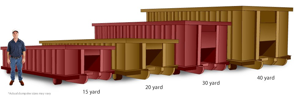 Kansas City Dumpster Rental Sizes